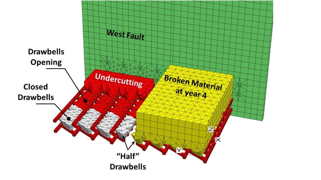 geomechanical design for underground mine