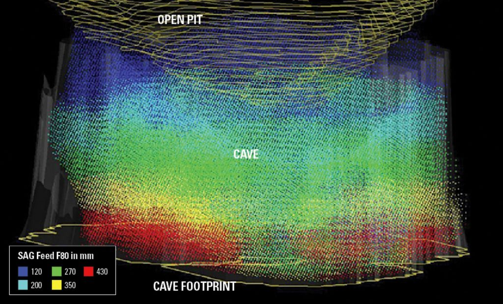 downstream effects of cave fragmentation